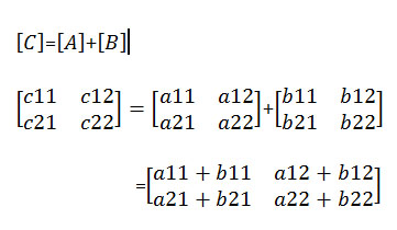 how to find a solution to a matrix
